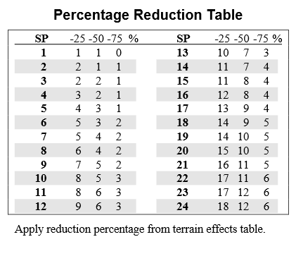 Demande d'explication au sujet de la règle de Stumptner Table_reduction_Stumptner